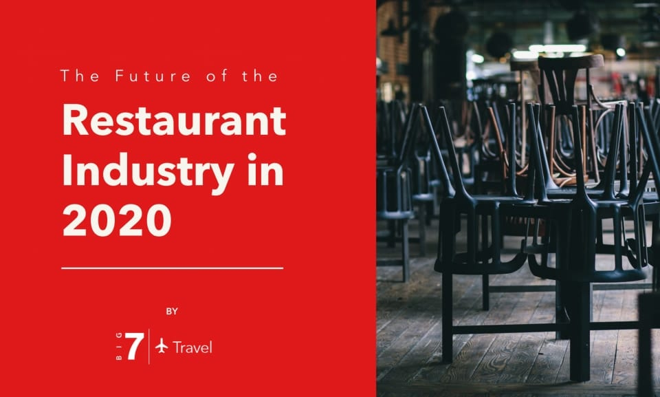 The Future Of Fine Dining? 2020 Restaurant Industry Report